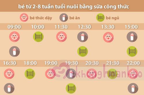 goi-y-thoi-gian-bieu-cho-tre-so-sinh-be-duoi-3-thang-tuoi-hinh-anh4